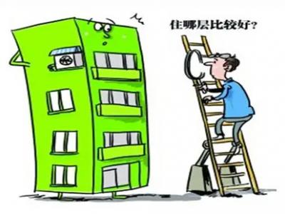 不同年龄段适合的楼层都在几层?你知道吗?